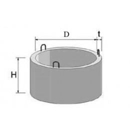 Канализационное кольцо КС-20.9